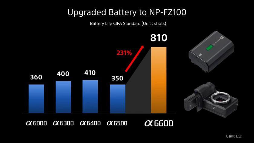 Sony-A6600-NP-FZ100