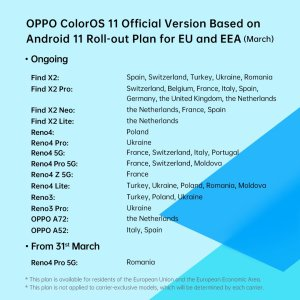 ColorOS 11 March 2021 Rollout Plan 02