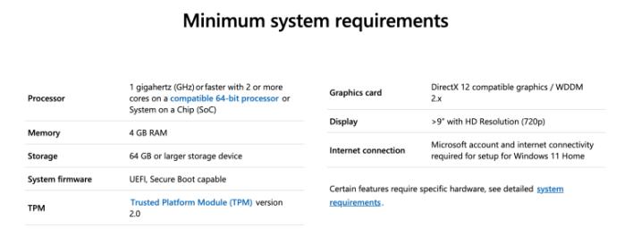 أقل المواصفات المطلوبة لتشغيل ويندوز 11