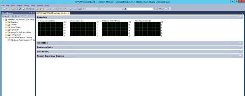 How to use SQL Server Activity Monitor 2