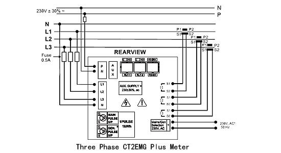 true rms meter block diagram