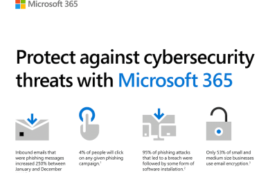 Protect your business with advanced security from Microsoft 365 Business