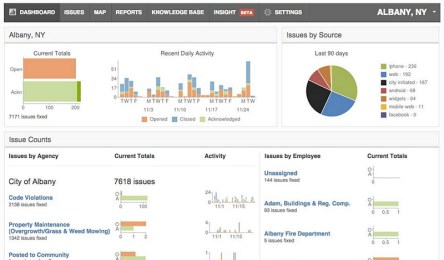 Screen capture of Albany's backend dashboard (provided by SeeClickFix)