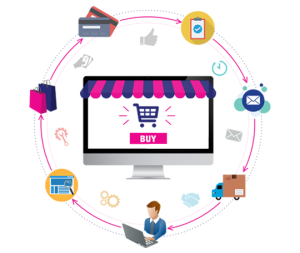 mohbility-ecommerce-solution
