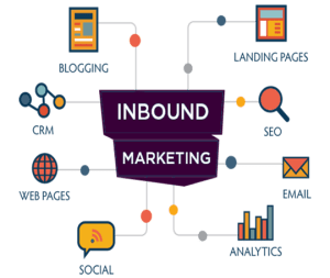 mohbility-inboundmarketing