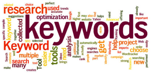 Teknik Asas SEO Keyword Research