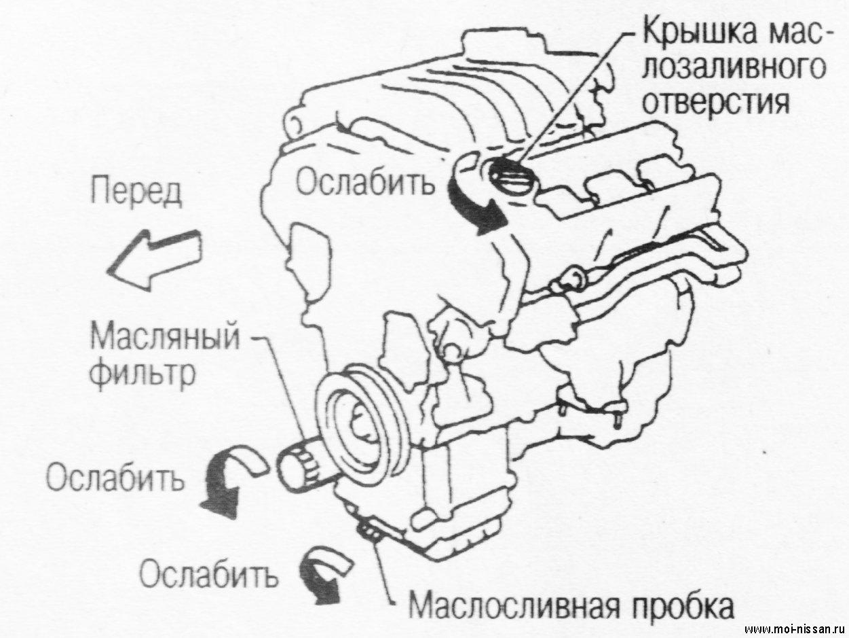 Замена помпы водяного насоса системы охлаждения на двигателях vq