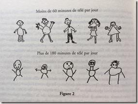 dessins bonhomme