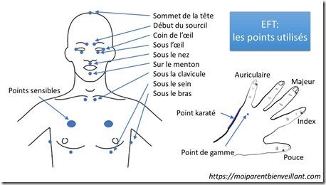 points EFT v2