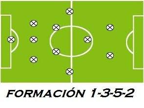 formaciones de futbol sistema 1-3-5-2