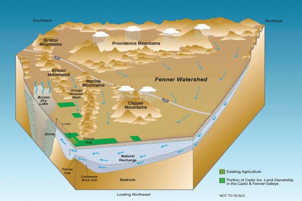 medium resolution of  a cadiz inc diagram of the fenner watershed clearly illustrating how rainfall from surrounding public