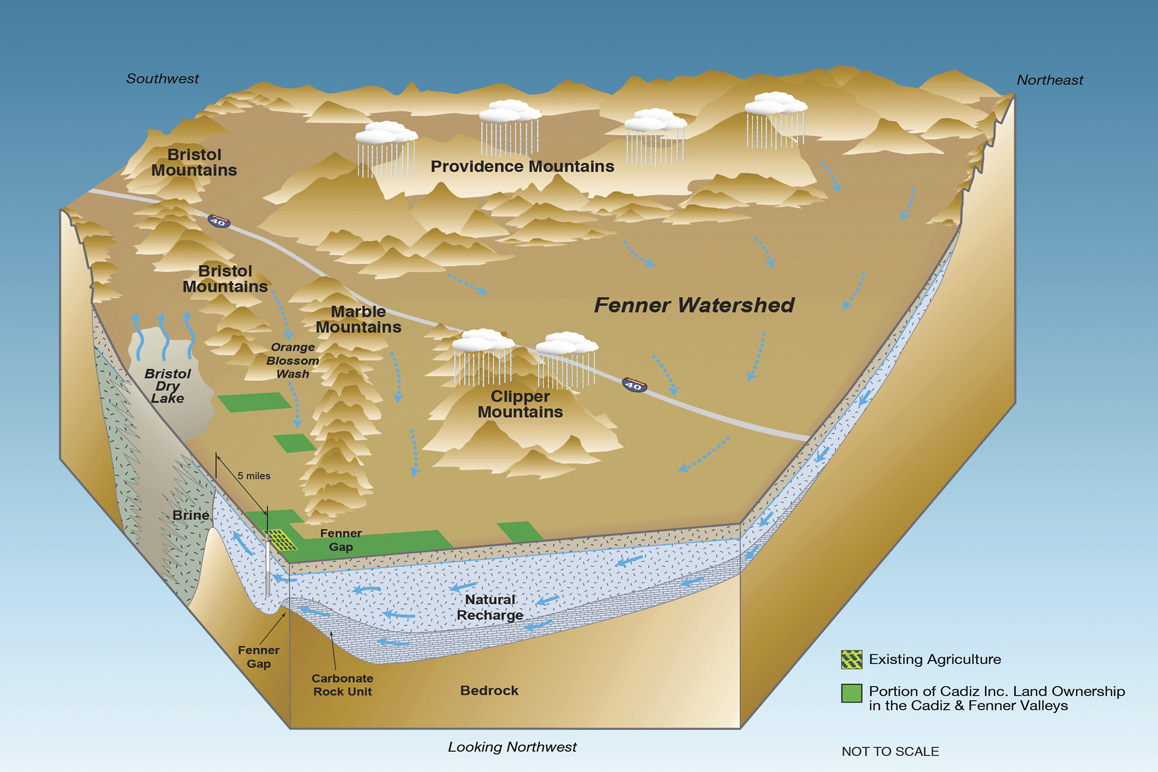 hight resolution of  a cadiz inc diagram of the fenner watershed clearly illustrating how rainfall from surrounding public