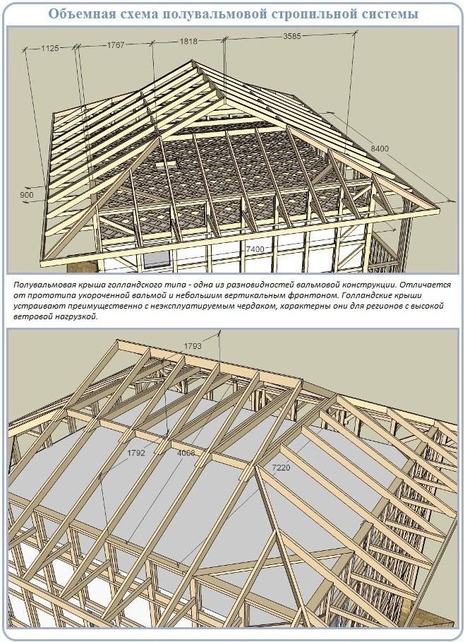 вальмовая четырехскатная крыша схема