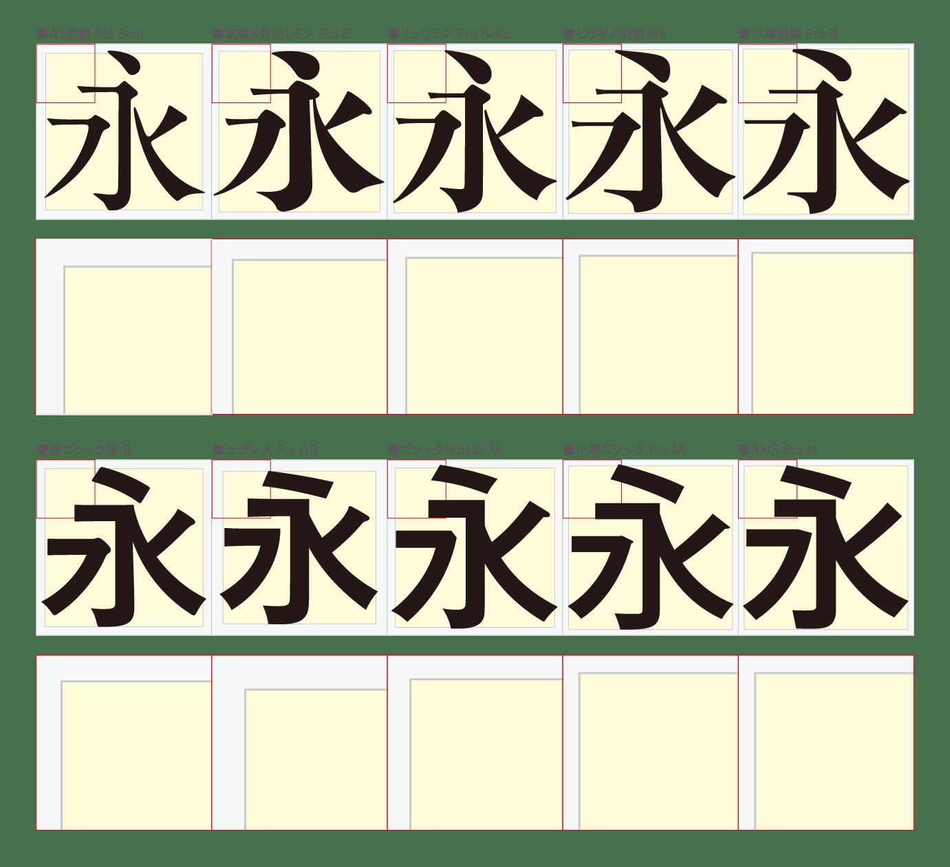 こんなにも違う「伝統的」と「現代的」書体の字面枠