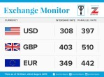 Exchange Rate For Monday 22nd August 2016