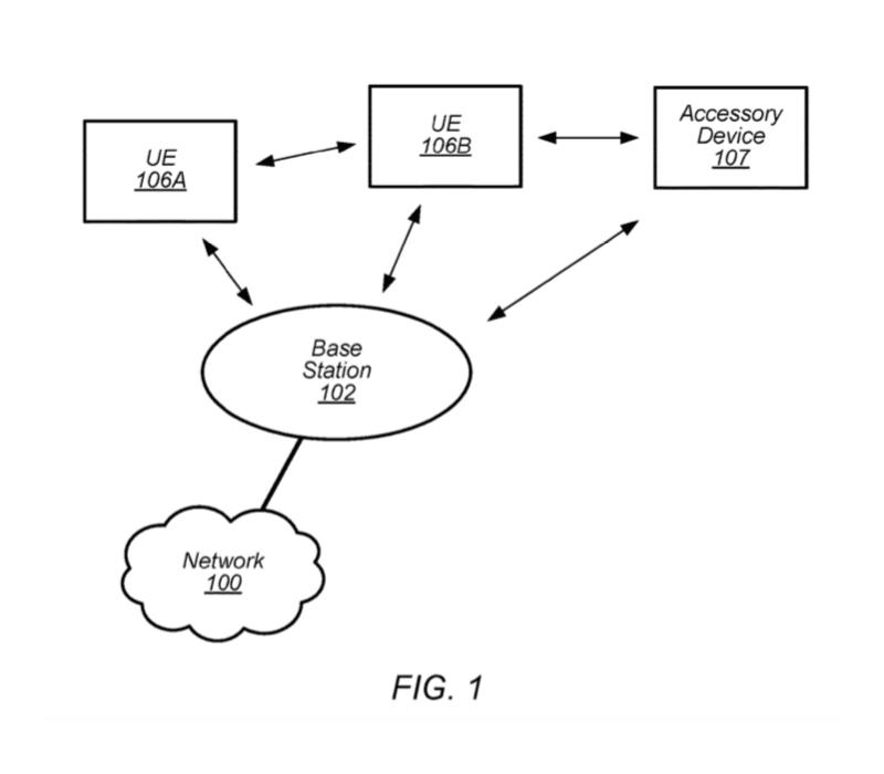 Apple Mesh network schemat