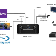 Hdmi To Av Cable Wiring Diagram Vectra B Diagrams Home Theater Upgrade, Part 2, Fixing « Morris