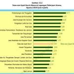 Rata-rata Gaji Orang Indonesia: Data yang Perlu Kamu Tahu Biar Nggak Minder Gaji Kamu Segitu