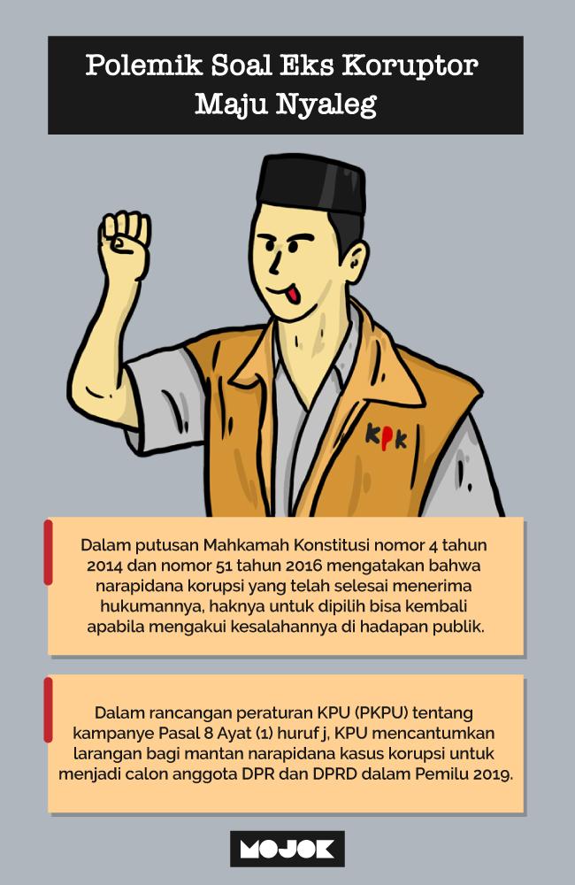 Infografik-Polemik-eks-koruptor-MOJOK.CO