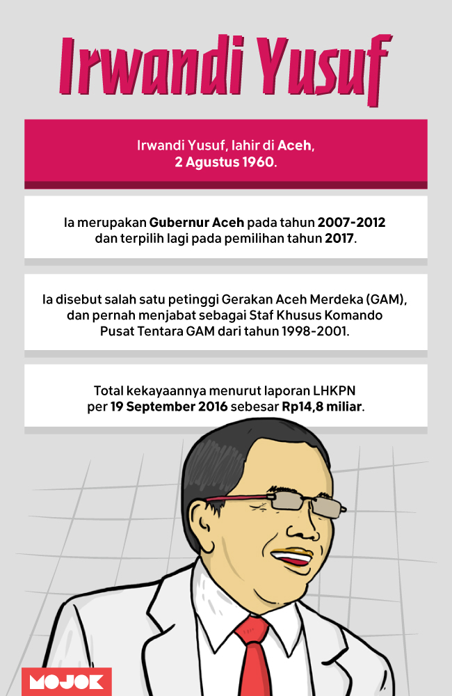 irwandi yusuf