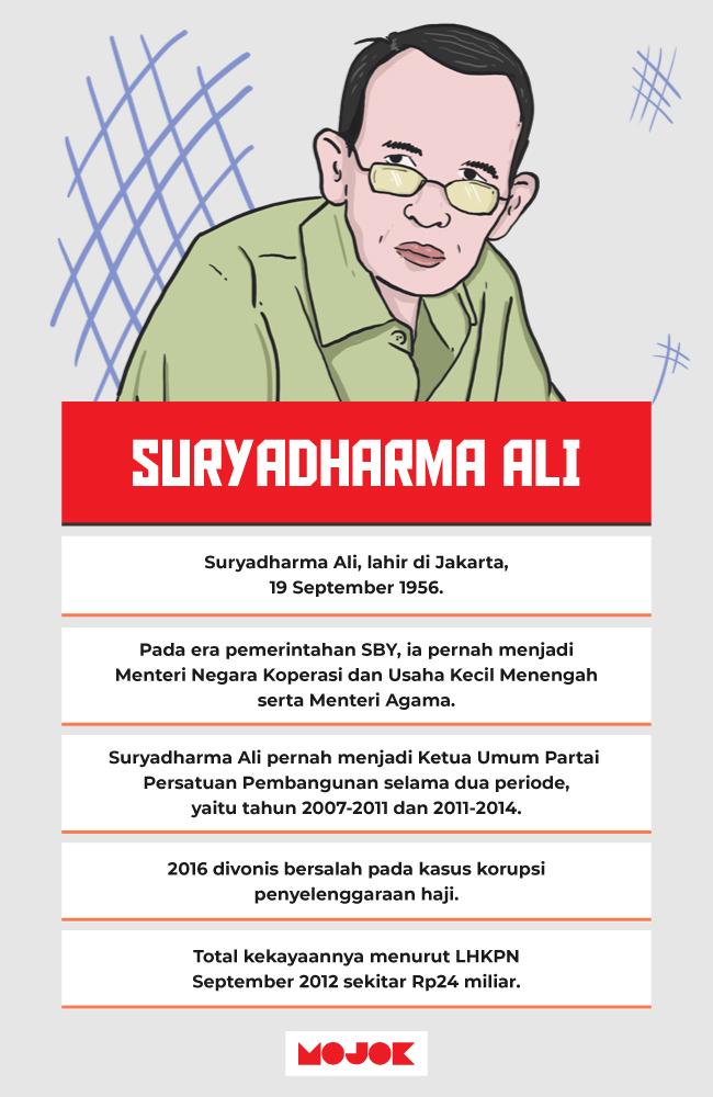suryadharma ali