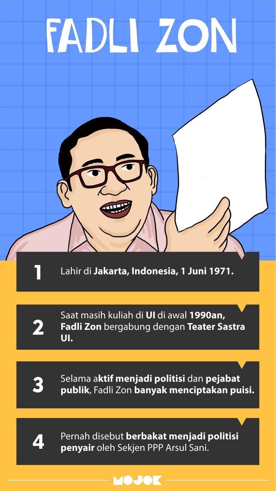 infografik fadli zon