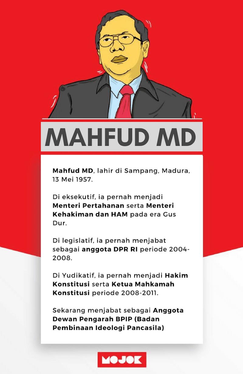 infografik mahfud
