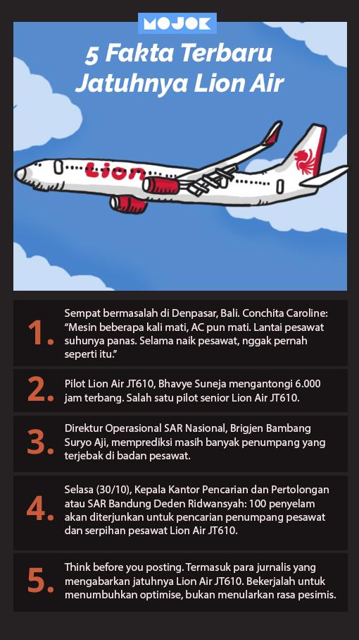 Lion Air JT610 jatuh MOJOK.CO