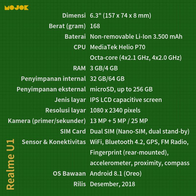 Spesifikasi Realme U1
