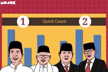 Jokowi Prabowo menang semua MOJOK.CO