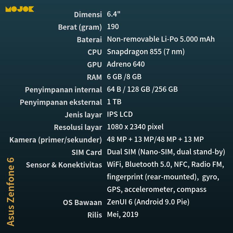 Spesifikasi Asus Zenfone 6
