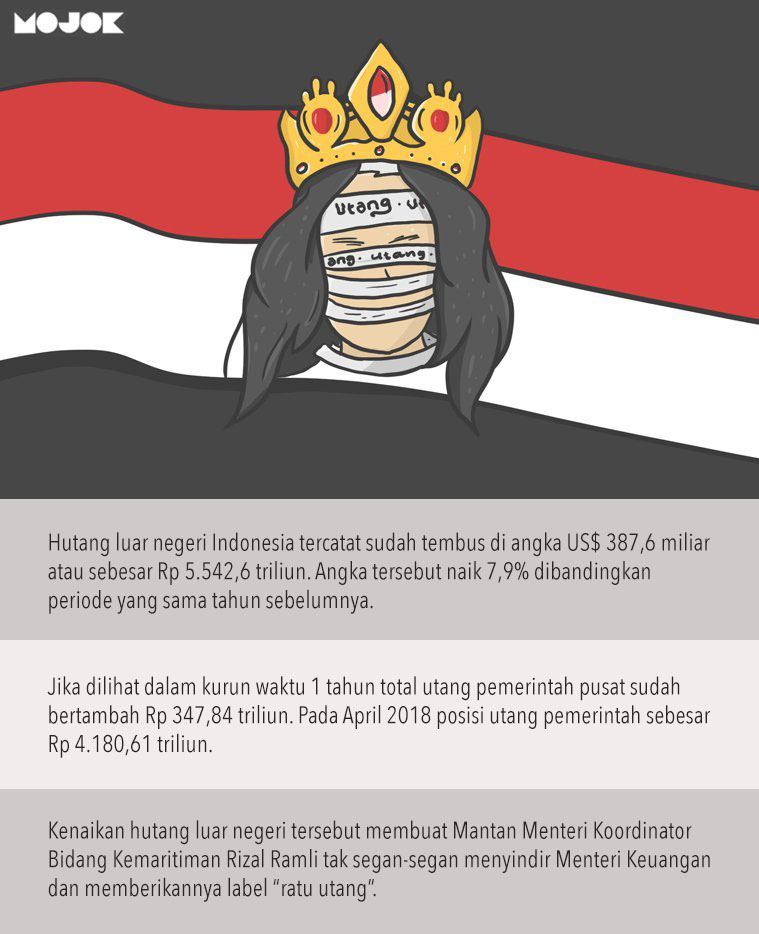 ratu utang