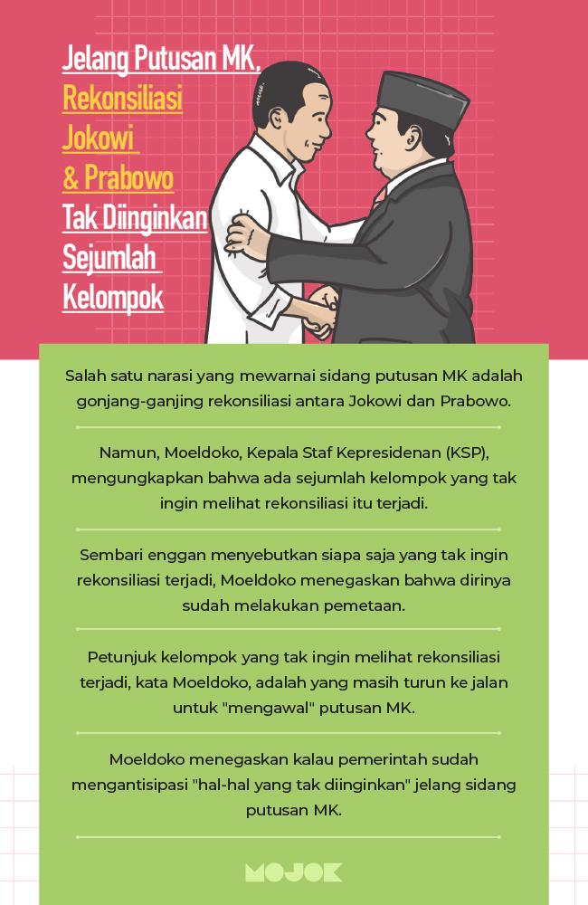 Infografik Jelang Putusan MK, Rekonsiliasi Jokowi dan Prabowo Tak Diinginkan Sejumlah Kelompok