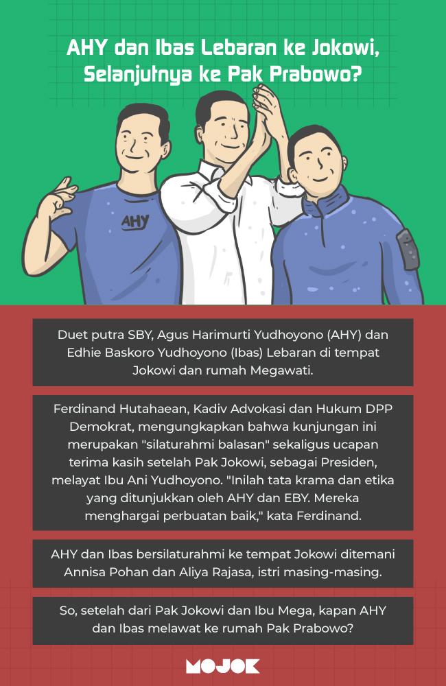 Infografik AHY dan Ibas Lebaran ke Jokowi, Selanjutnya ke Pak Prabowo, Nih?