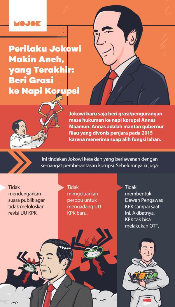 Infografik Perilaku Jokowi Makin Aneh, yang Terakhir: Beri Grasi ke Napi Korupsi
