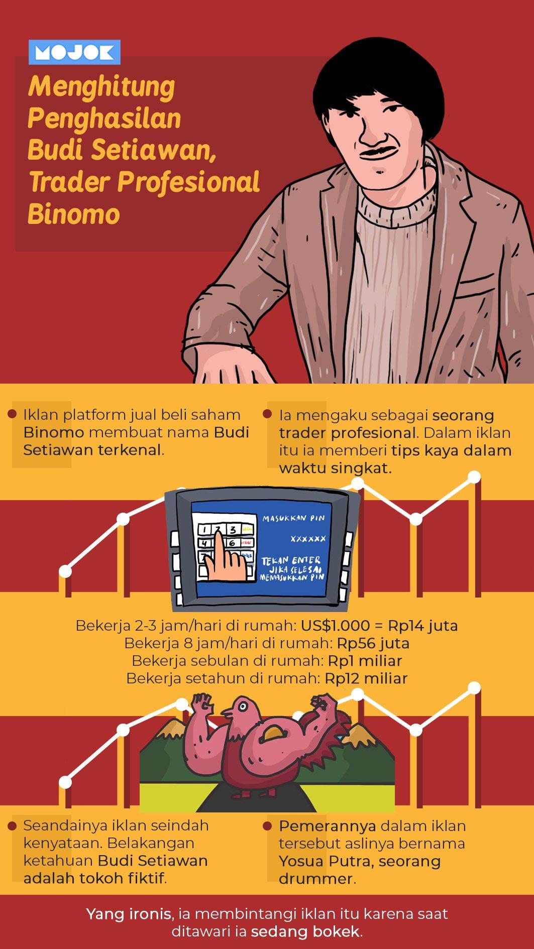 budi setiawan binomo trader profesional menghitung penghasilan kekayaan nama asli pemeran iklan yosua putra mojok.co