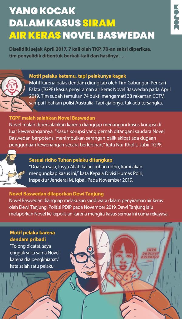 Pernah Tuduh Novel Baswedan Akting, Dewi Tanjung Kini Sebut Pelaku Punya Hati Nurani