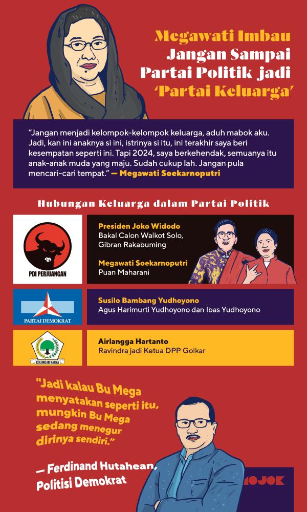 Megawati Jengkel Kader Partai Paksa Anak Terjun Politik, Gibran dan Demokrat Angkat Bicara
