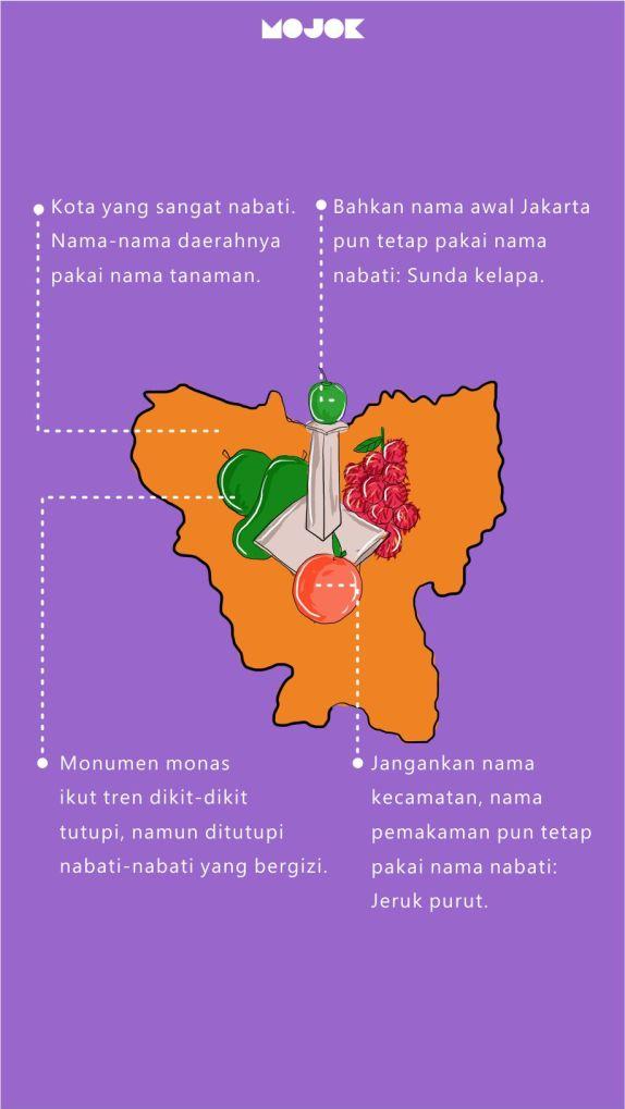 170810 NABATI NAMA BUAH NAMA TEMPAT di Jakarta