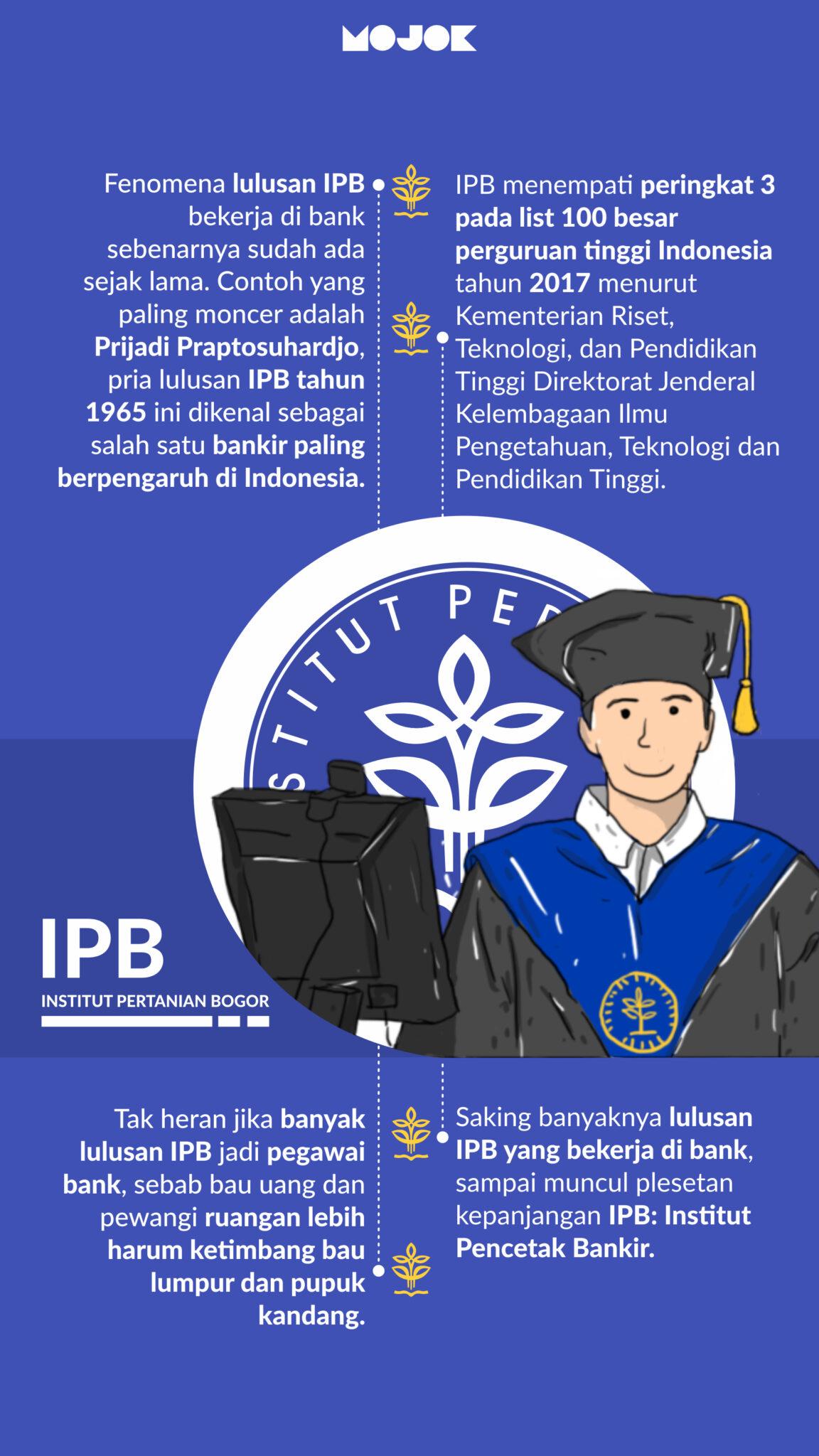 lulusan ipb