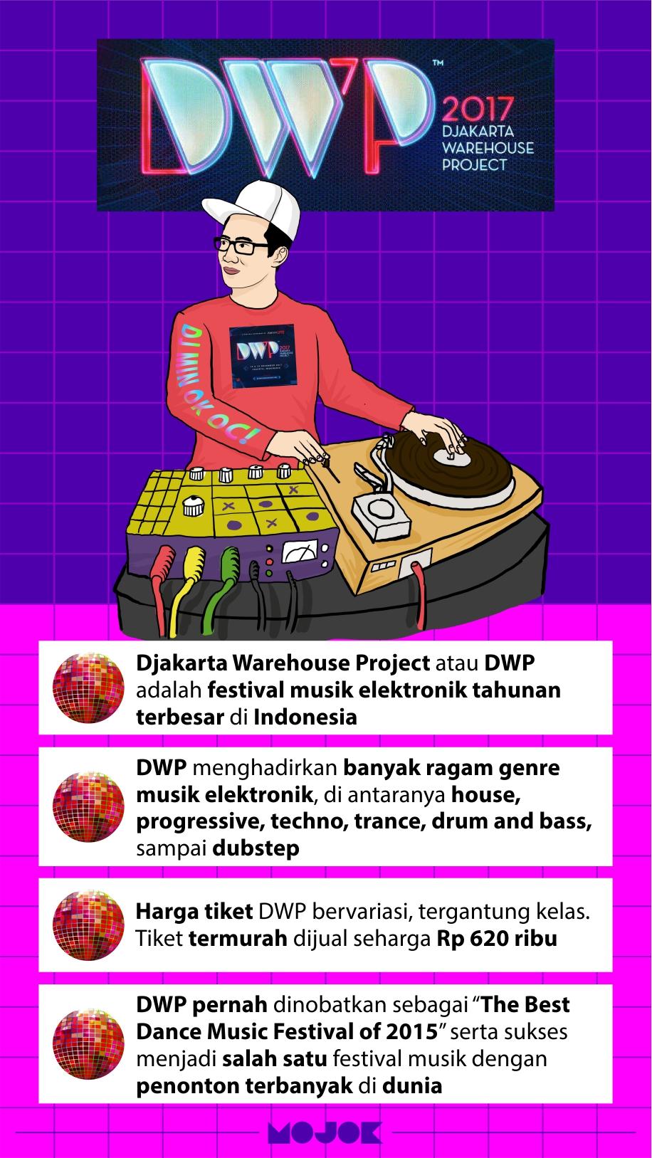 Dukungan Sandiaga Untuk Djakarta Warehouse Project Tiket Dwp 2017 2 Day Pass