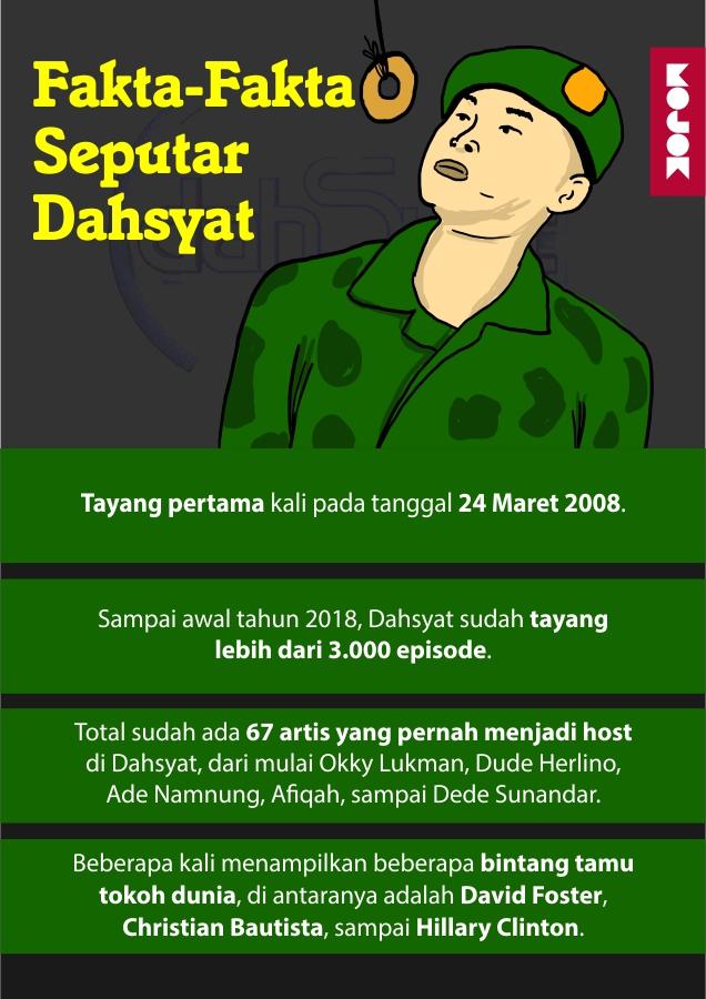 Infografik-Dahsyat-Hina-TNI-MOJOK.CO