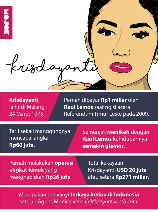 Infografik-Panjang-Nafkah-Krisdayanti-MOJOK.CO