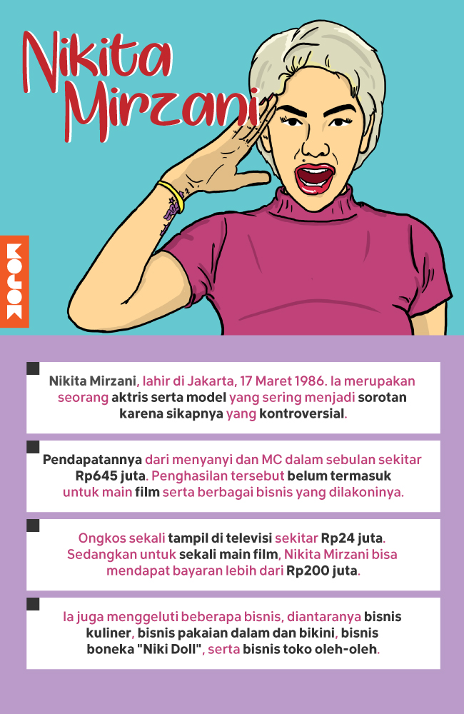 Infografik-Nafkah-Nikita-Mirzani-MOJOK.CO
