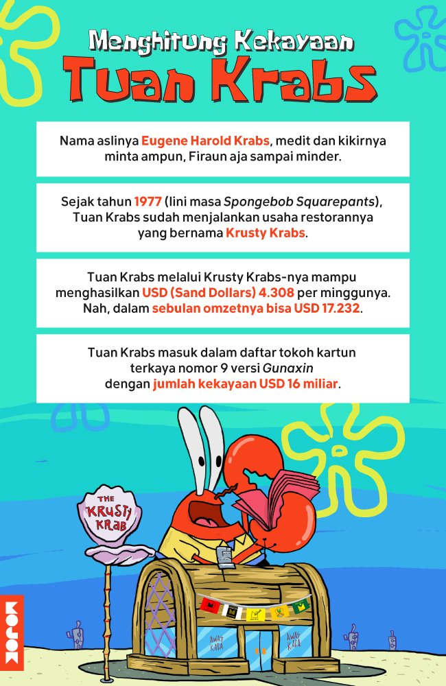 Infografik-Nafkah-Tuan-Krabs-MOJOK.CO