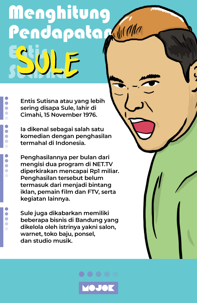 Infografik-Nafkah-Sule-MOJOK.CO