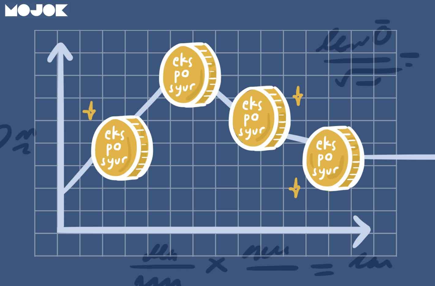 Memilih sekuritas dengan biaya transaksi yang kecil · 2. Panduan Memulai Investasi Saham Bagi Pemula Mojok Co