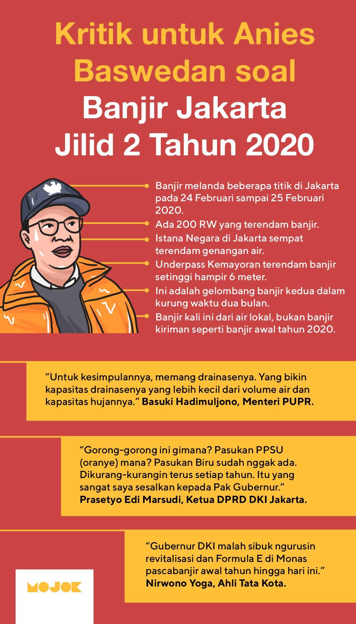 Jakarta Terendam Lagi, Anies Baswedan Dinilai Tak Serius ...