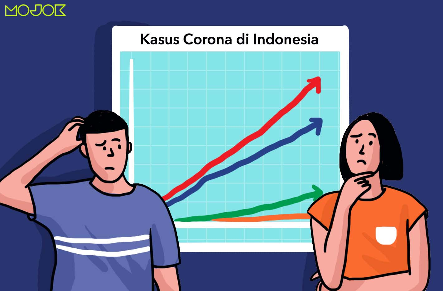 Puncak Pandemi Corona di Indonesia Diprediksi Baru