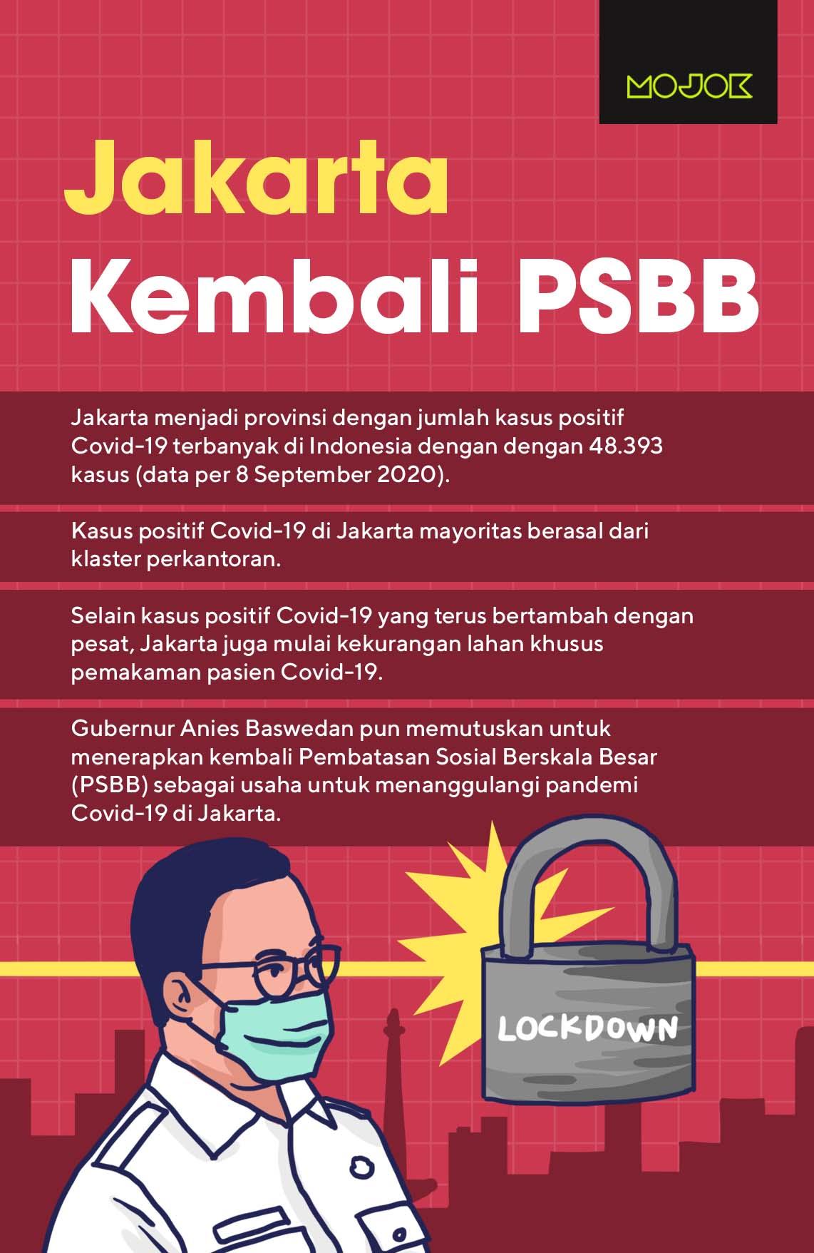 kembali PSBB
